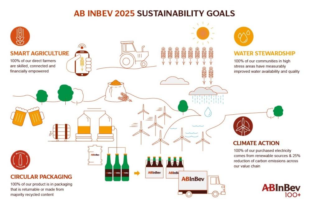 2025 Goals_Infographic